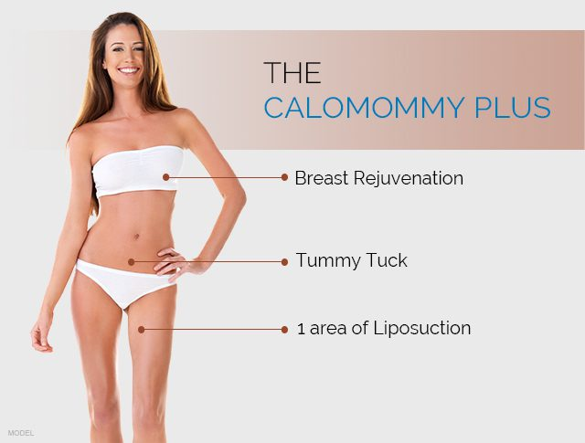 The CaloMommy Plus includes breast rejuventation, tummy tuck, and one area of liposuction